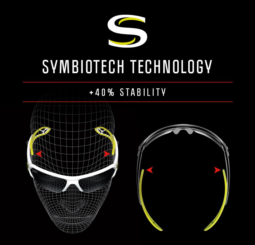 Sistem Symbio tech de cebe